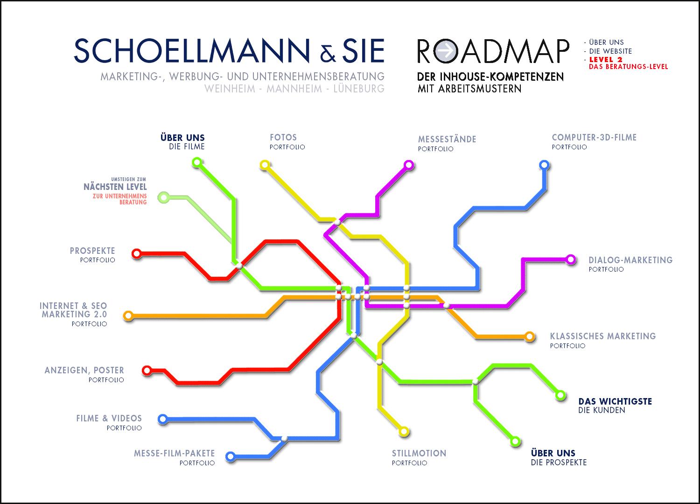 Unsere Werbe-Tools 1 - Schoellmann & Sie ist Werbeagentur, Marketingagentur, Gender Marketing, Webdesign, Personal Marketing, Employer Branding Weinheim Mannheim Heidelberg