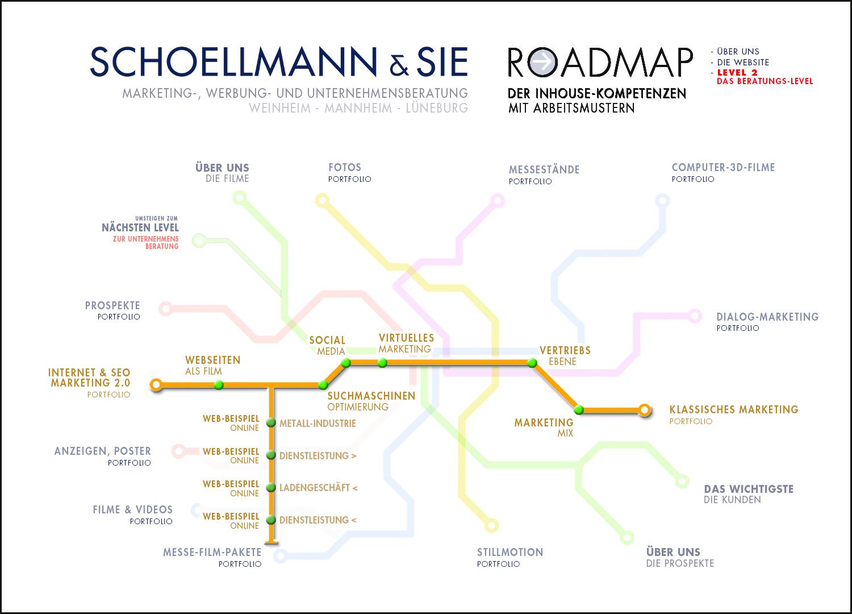 Unsere Werbe-Tools 8 - Schoellmann & Sie ist Werbeagentur, Marketingagentur, Gender Marketing, Webdesign, Personal Marketing, Employer Branding Weinheim Mannheim Heidelberg
