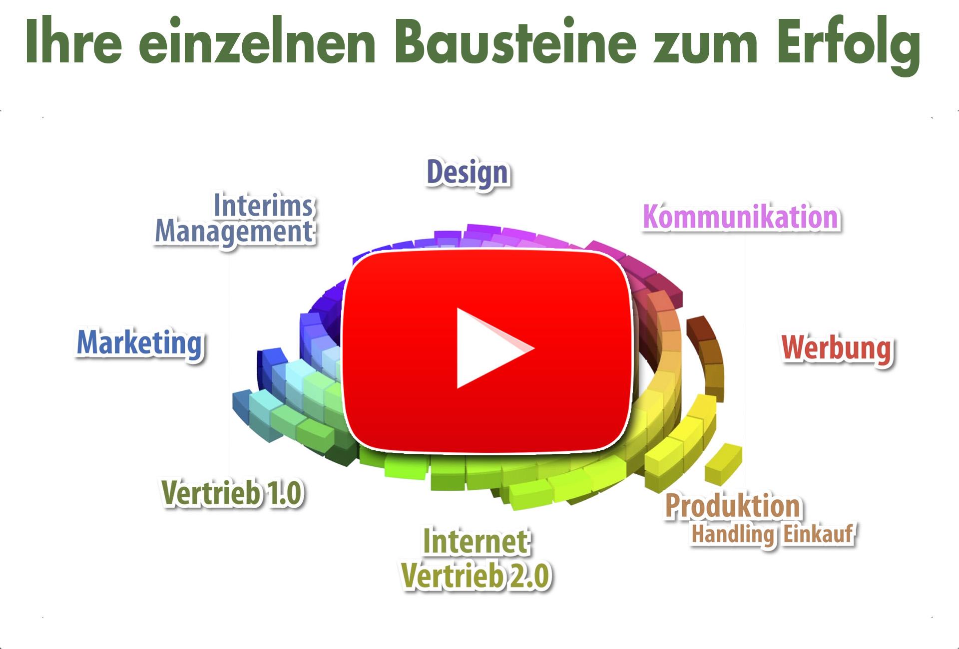 Schoellmann-und-Sie_Video_Ihre_Erfolgsbausteine__Der_Link_zum-Film